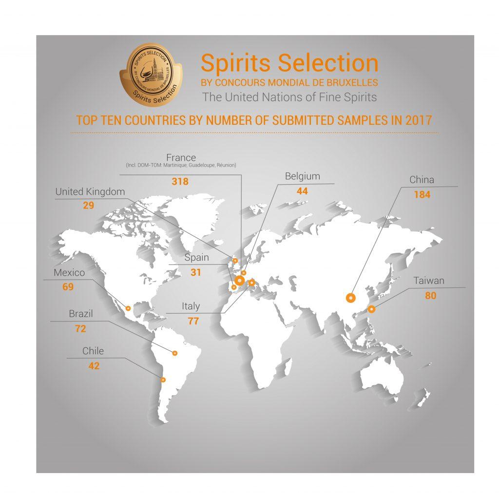 mundialspirits